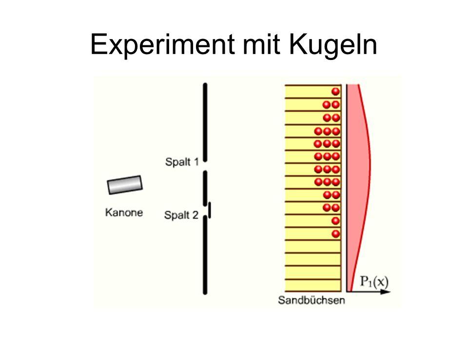 Materiewellen Louis de Broglie (1929 Nobelpreis) ordnete über p=h/λ mit p=mv die Wellenlänge λ=h/(mv) zu.