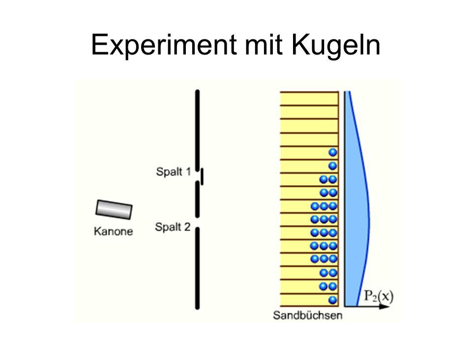 Quantisierung von p und E Länge l Teilchen ist nur dann stabil im Bereich l, wenn ihm eine stehende Materiewelle ψ(x) zugeordnet werden kann: z.B: I = 1*λ/2 =>λ=2l oder I = 2*λ/2 =>λ=l, … Für den Impuls p = h/λ heißt das, dass er quantisiert ist: p n =n*h/2l Ebenso gilt das für die Energie: E=p 2 /2m => E n =n 2 *h 2 /(8l 2 m) n heißt Quantenzahl p proportional n E ist proportional n 2