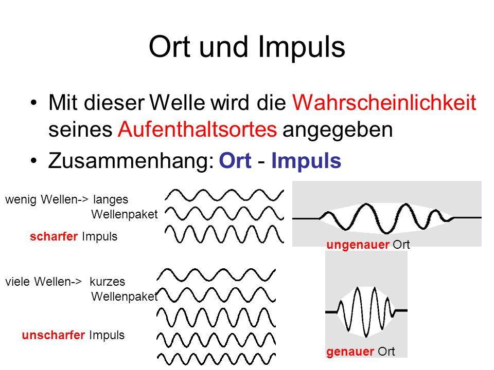 Ort und Impuls Mit dieser Welle wird die Wahrscheinlichkeit seines Aufenthaltsortes angegeben Zusammenhang: Ort - Impuls wenig Wellen-> langes Wellenp