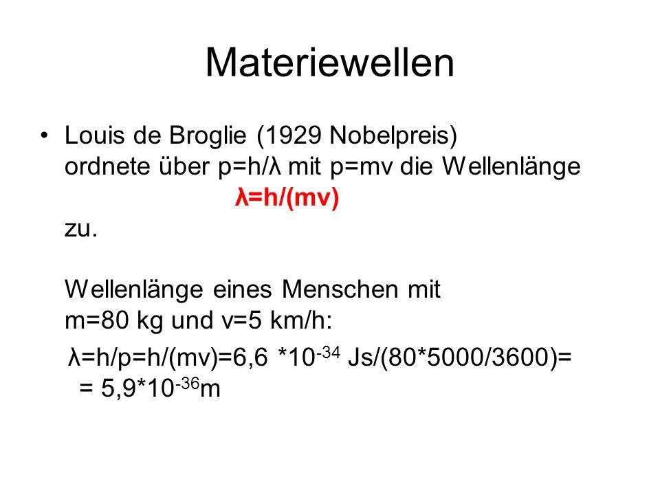 Materiewellen Louis de Broglie (1929 Nobelpreis) ordnete über p=h/λ mit p=mv die Wellenlänge λ=h/(mv) zu. Wellenlänge eines Menschen mit m=80 kg und v
