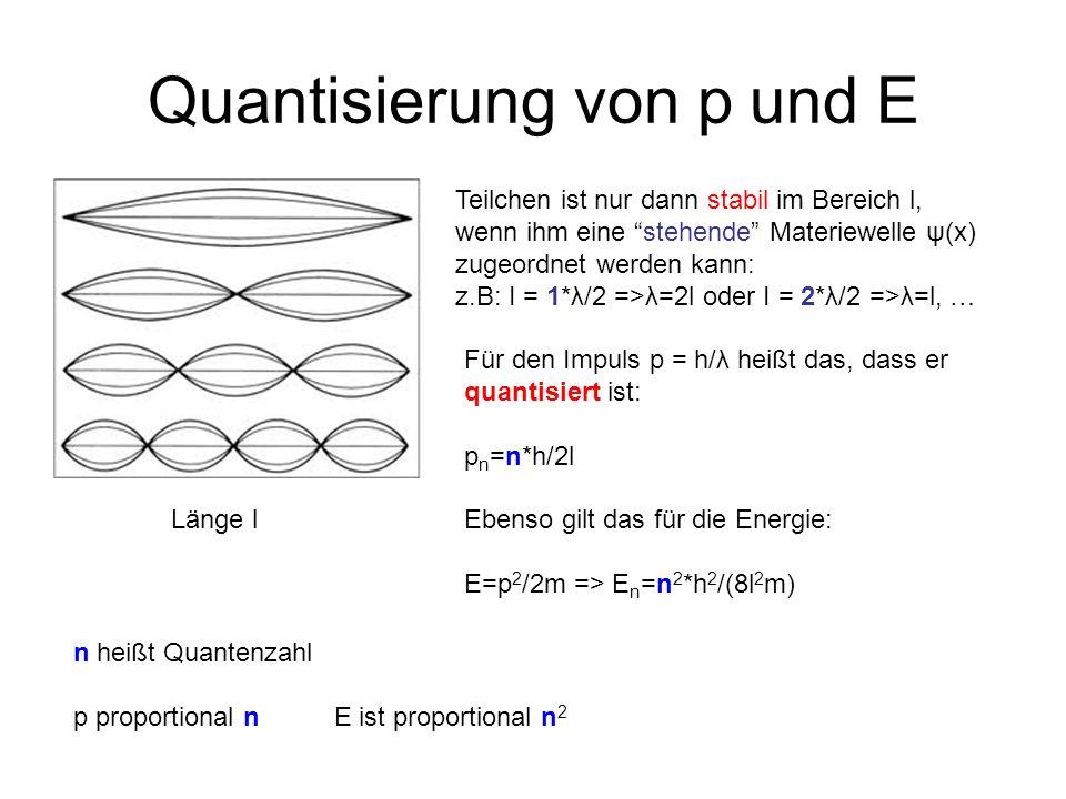 Quantisierung von p und E Länge l Teilchen ist nur dann stabil im Bereich l, wenn ihm eine stehende Materiewelle ψ(x) zugeordnet werden kann: z.B: I =