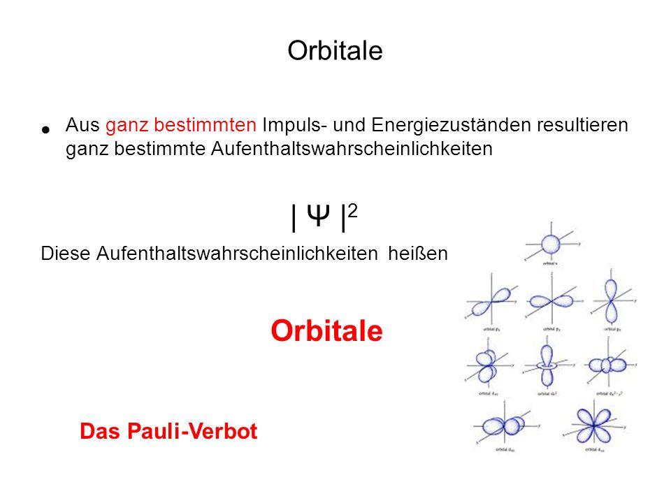 Orbitale Aus ganz bestimmten Impuls- und Energiezuständen resultieren ganz bestimmte Aufenthaltswahrscheinlichkeiten | Ψ | 2 Diese Aufenthaltswahrsche