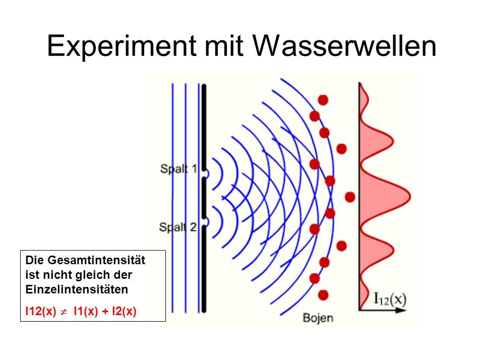 Doppelspaltversuch mit Elektronen