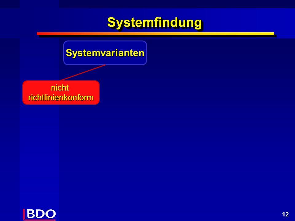 12 SystemfindungSystemfindung Systemvarianten nicht richtlinienkonform
