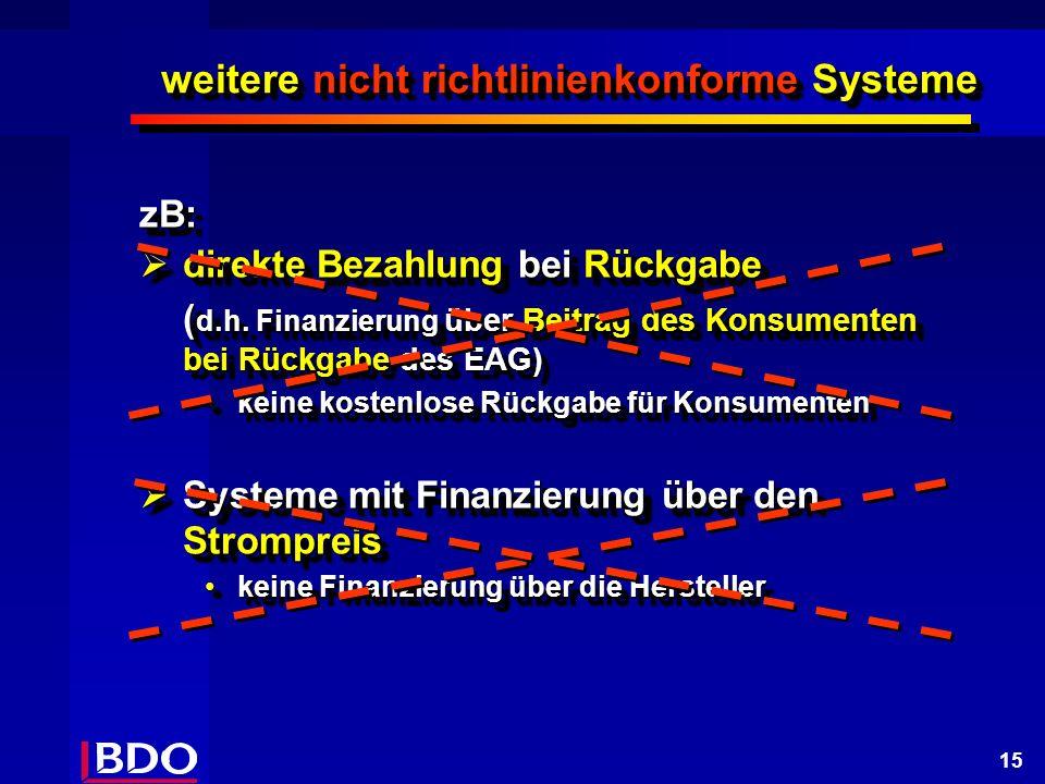 15 weitere nicht richtlinienkonforme Systeme zB: direkte Bezahlung bei Rückgabe direkte Bezahlung bei Rückgabe ( d.h.