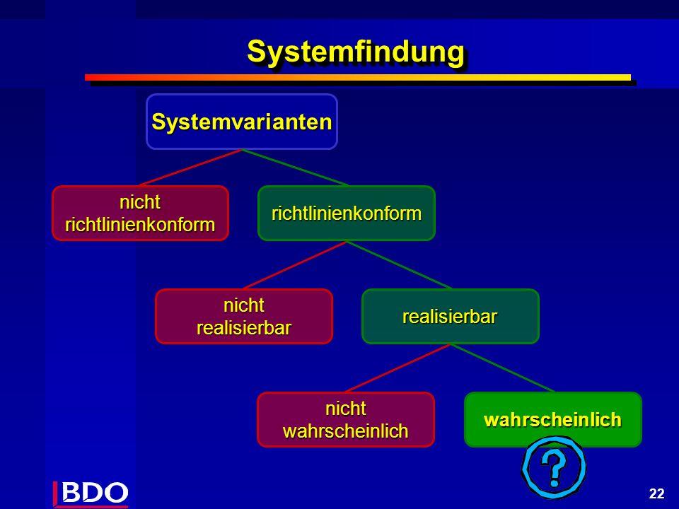 22 SystemfindungSystemfindung Systemvarianten nicht richtlinienkonform richtlinienkonform nicht realisierbar realisierbar nichtwahrscheinlichwahrscheinlich