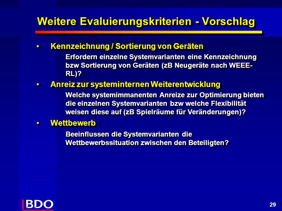 29 Kennzeichnung / Sortierung von GerätenKennzeichnung / Sortierung von Geräten Erfordern einzelne Systemvarianten eine Kennzeichnung bzw Sortierung von Geräten (zB Neugeräte nach WEEE- RL).