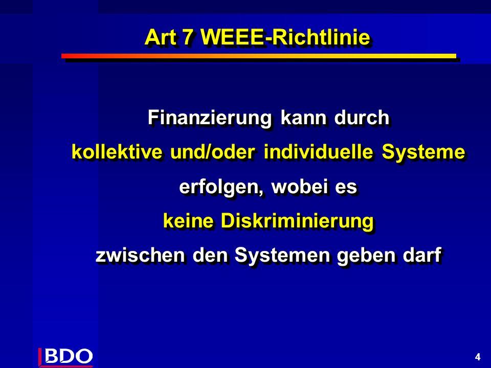 4 Art 7 WEEE-Richtlinie Finanzierung kann durch kollektive und/oder individuelle Systeme erfolgen, wobei es keine Diskriminierung zwischen den Systemen geben darf Finanzierung kann durch kollektive und/oder individuelle Systeme erfolgen, wobei es keine Diskriminierung zwischen den Systemen geben darf