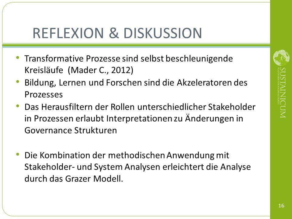 REFLEXION & DISKUSSION Transformative Prozesse sind selbst beschleunigende Kreisläufe (Mader C., 2012) Bildung, Lernen und Forschen sind die Akzelerat