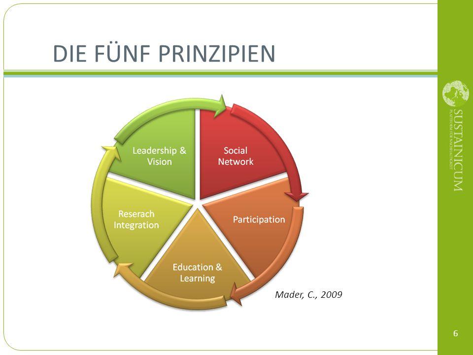 DIE FÜNF PRINZIPIEN 6 Mader, C., 2009
