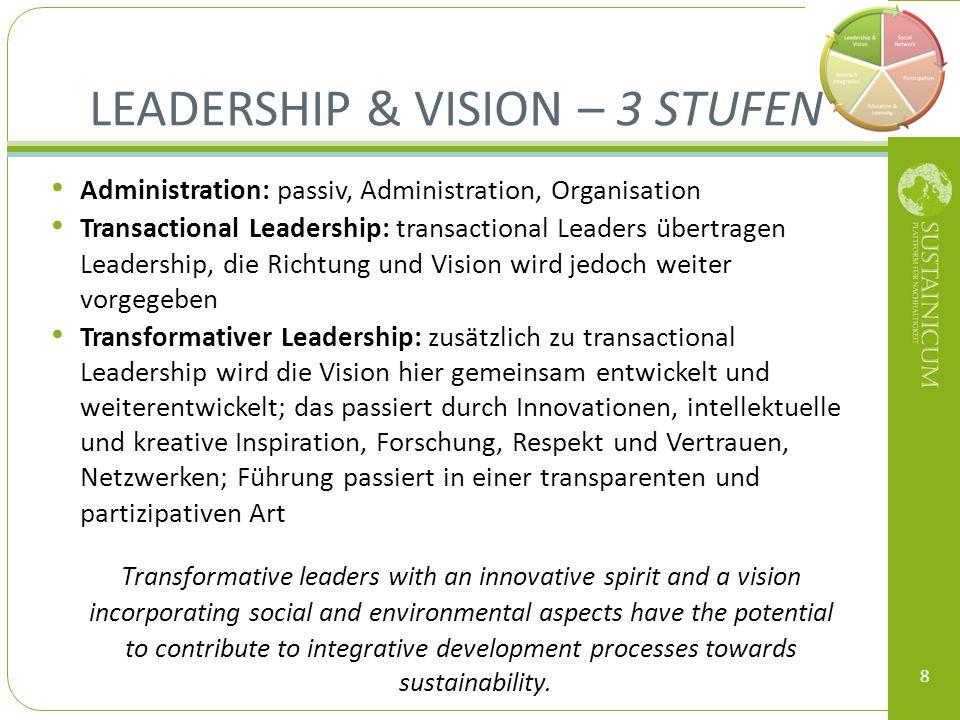 Administration: passiv, Administration, Organisation Transactional Leadership: transactional Leaders übertragen Leadership, die Richtung und Vision wi