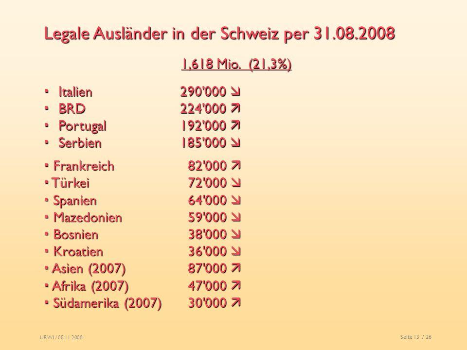 URWI / 08.11.2008 Seite 13 / 26 Legale Ausländer in der Schweiz per 31.08.2008 Italien290'000 BRD224'000 Portugal192'000 Serbien185'000 Italien290'000