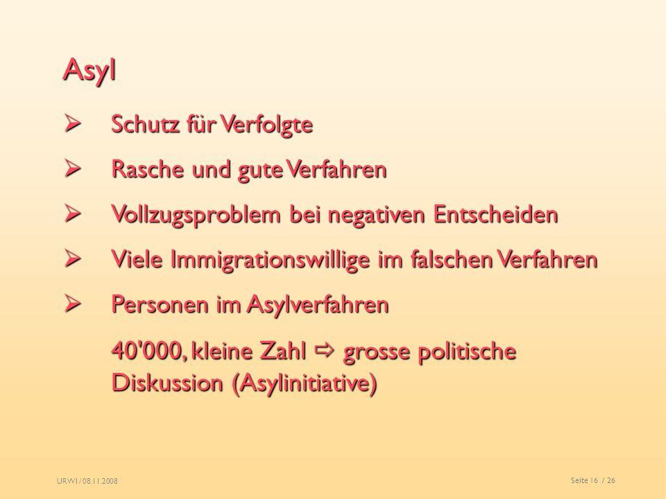 URWI / 08.11.2008 Seite 16 / 26 Asyl Schutz für Verfolgte Schutz für Verfolgte Rasche und gute Verfahren Rasche und gute Verfahren Vollzugsproblem bei