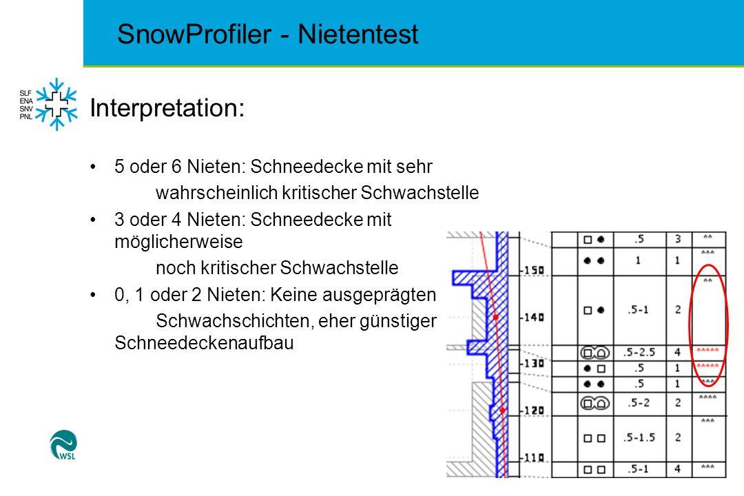 SnowProfiler - Nietentest Interpretation: 5 oder 6 Nieten: Schneedecke mit sehr wahrscheinlich kritischer Schwachstelle 3 oder 4 Nieten: Schneedecke m