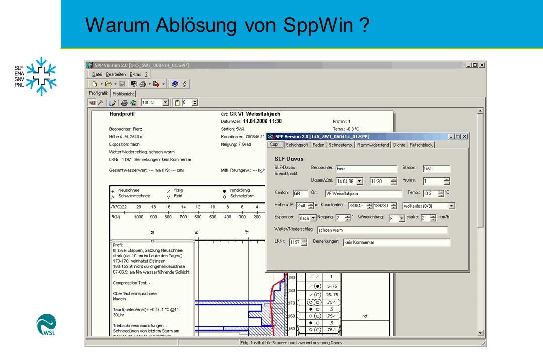 Warum Ablösung von SppWin ?