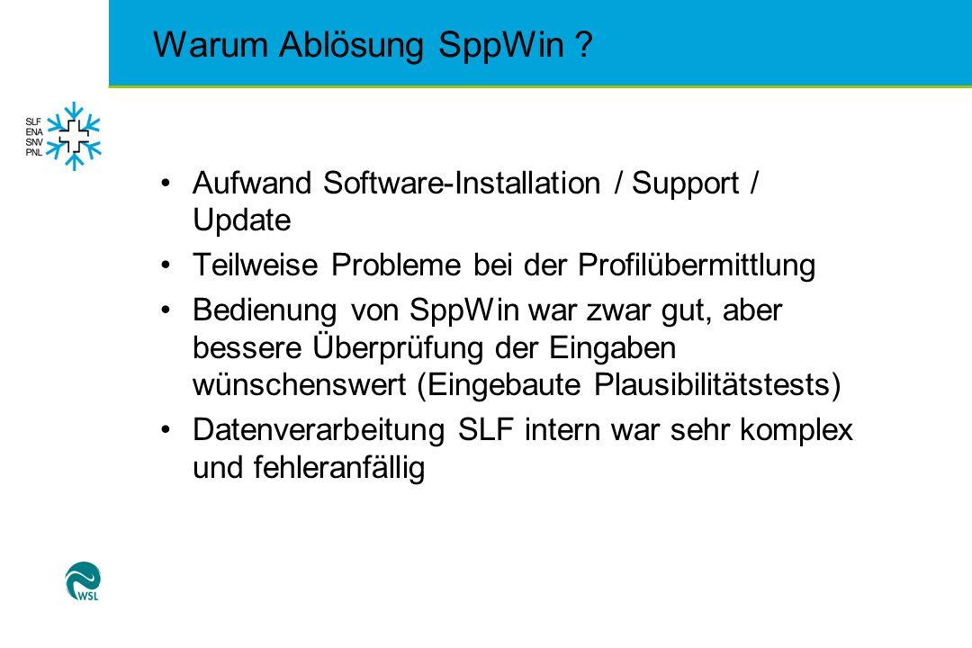 Warum Ablösung SppWin ? Aufwand Software-Installation / Support / Update Teilweise Probleme bei der Profilübermittlung Bedienung von SppWin war zwar g