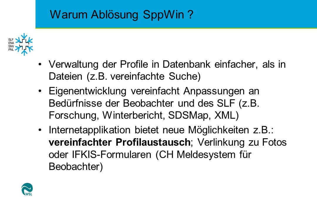 Warum Ablösung SppWin ? Verwaltung der Profile in Datenbank einfacher, als in Dateien (z.B. vereinfachte Suche) Eigenentwicklung vereinfacht Anpassung