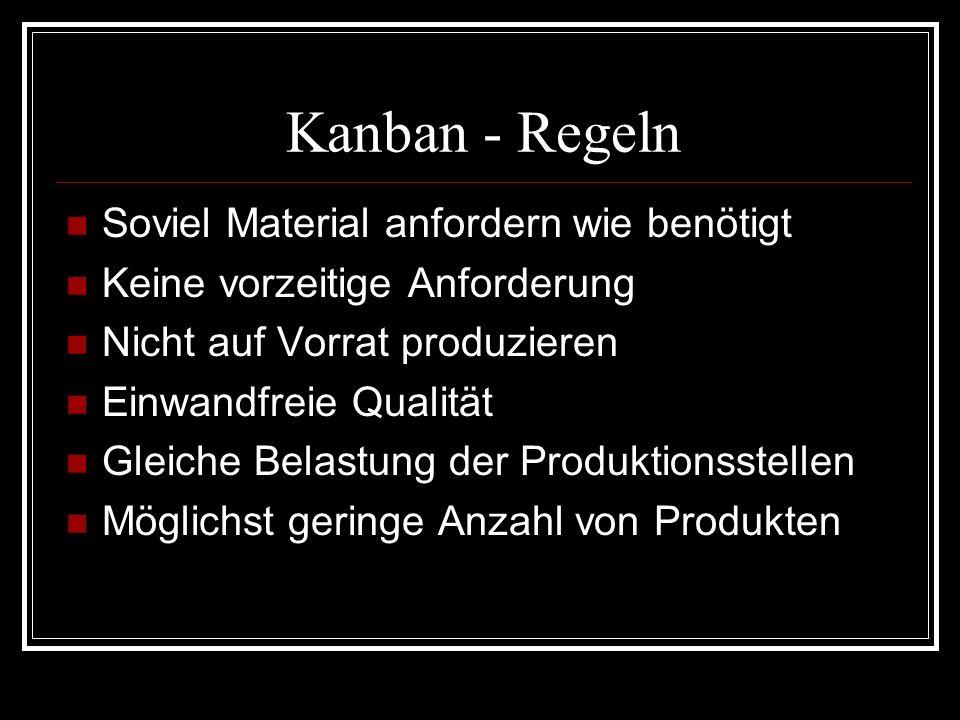 Kanban - Regeln Soviel Material anfordern wie benötigt Keine vorzeitige Anforderung Nicht auf Vorrat produzieren Einwandfreie Qualität Gleiche Belastung der Produktionsstellen Möglichst geringe Anzahl von Produkten