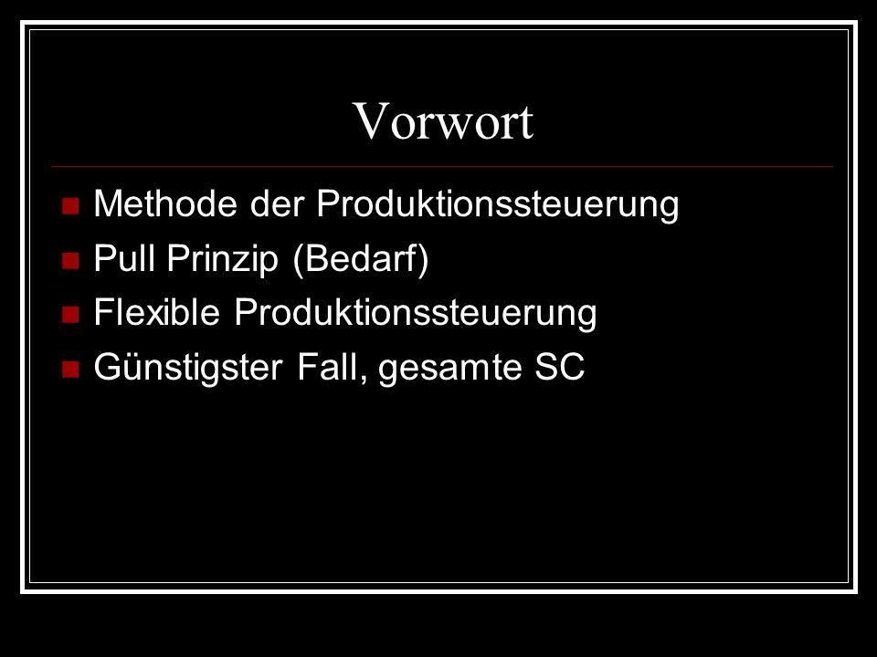 Vorwort Methode der Produktionssteuerung Pull Prinzip (Bedarf) Flexible Produktionssteuerung Günstigster Fall, gesamte SC