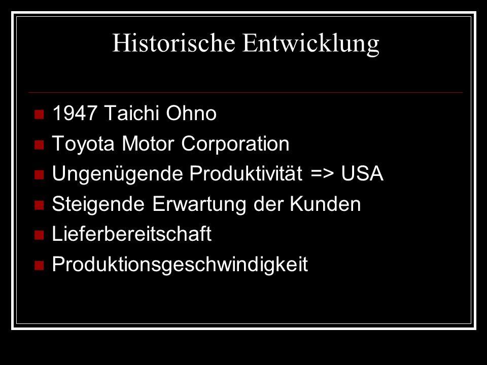 Historische Entwicklung 1947 Taichi Ohno Toyota Motor Corporation Ungenügende Produktivität => USA Steigende Erwartung der Kunden Lieferbereitschaft Produktionsgeschwindigkeit