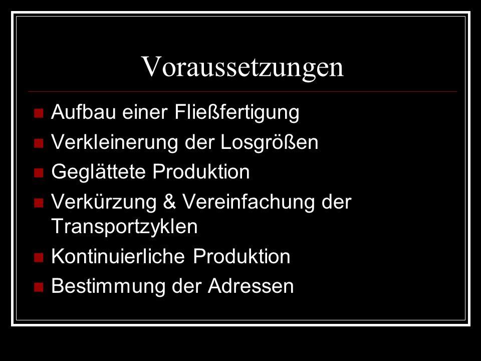 Voraussetzungen Aufbau einer Fließfertigung Verkleinerung der Losgrößen Geglättete Produktion Verkürzung & Vereinfachung der Transportzyklen Kontinuierliche Produktion Bestimmung der Adressen