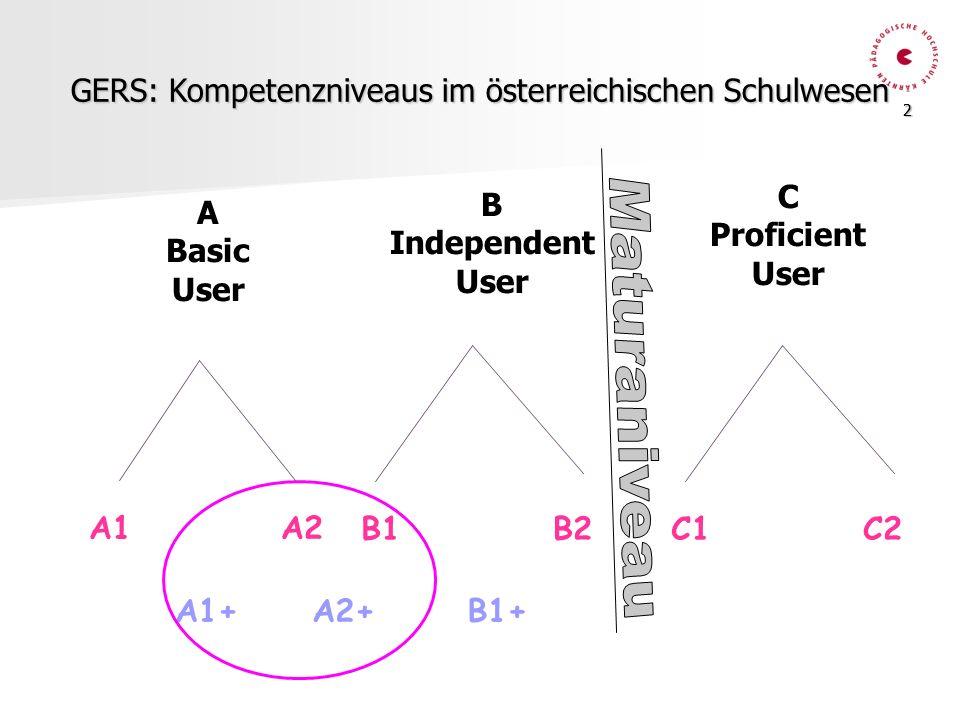 2 GERS: Kompetenzniveaus im österreichischen Schulwesen 2 A Basic User B Independent User C Proficient User C1C2B1B2 A1A2 A2+B1+A1+