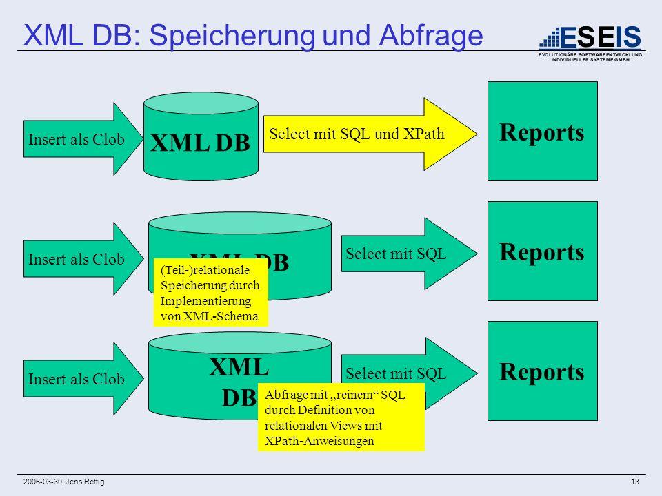 2006-03-30, Jens Rettig13 XML DB: Speicherung und Abfrage XML DB Insert als Clob Select mit SQL und XPath Reports XML DB Insert als Clob Select mit SQ