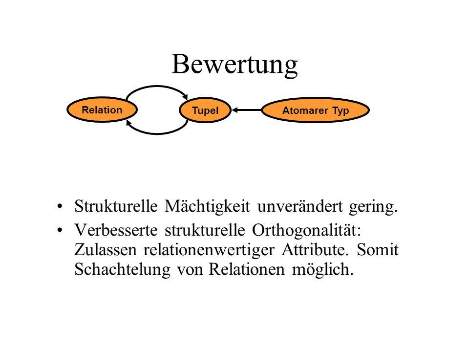 Nutzen Erfassung des Enthaltenseins von Informationselementen in anderen Elementen, also der Aggregierung im Sinne der Unter- /Oberobjektbeziehung.