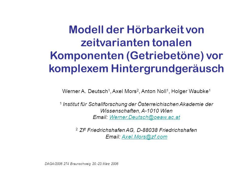 Modell der Hörbarkeit von zeitvarianten tonalen Komponenten (Getriebetöne) vor komplexem Hintergrundgeräusch Werner A.