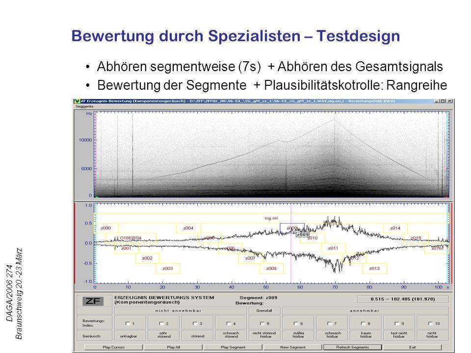 Bewertung durch Spezialisten – Testdesign Abhören segmentweise (7s) + Abhören des Gesamtsignals Bewertung der Segmente + Plausibilitätskotrolle: Rangreihe DAGA/2006 274 Braunschweig 20.-23.März