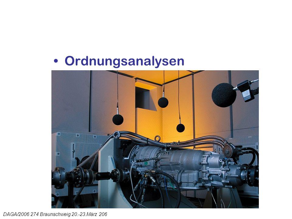Ordnungsanalysen DAGA/2006 274 Braunschweig 20.-23.März 206