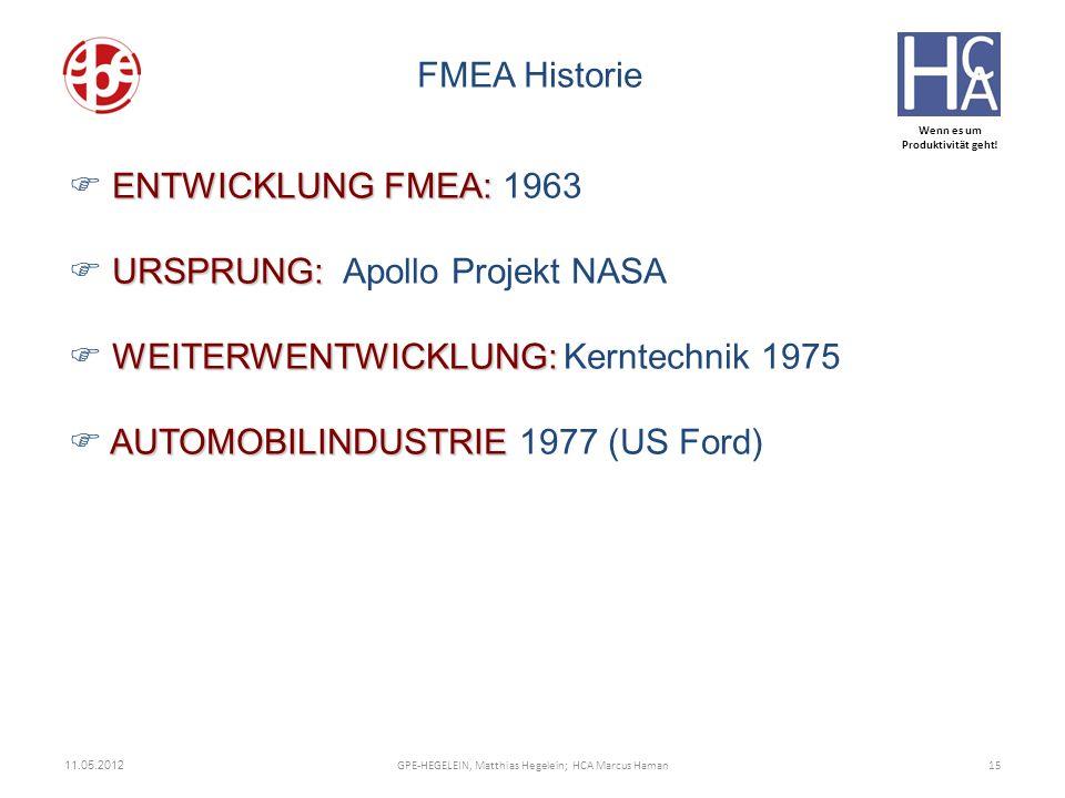 Wenn es um Produktivität geht! 11.05.2012 15GPE-HEGELEIN, Matthias Hegelein; HCA Marcus Haman FMEA Historie ENTWICKLUNG FMEA: ENTWICKLUNG FMEA: 1963 U