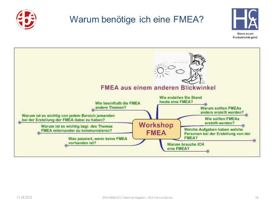Wenn es um Produktivität geht! 11.05.2012 16GPE-HEGELEIN, Matthias Hegelein; HCA Marcus Haman Warum benötige ich eine FMEA?