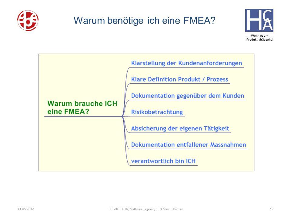 Wenn es um Produktivität geht! 11.05.2012 17GPE-HEGELEIN, Matthias Hegelein; HCA Marcus Haman Warum benötige ich eine FMEA?
