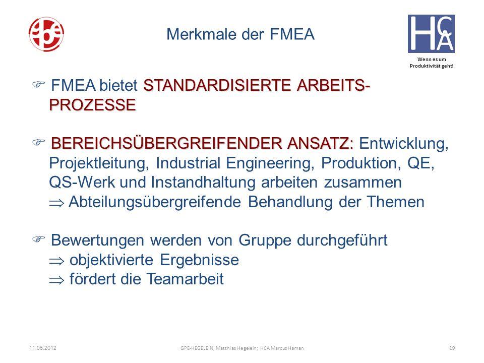 Wenn es um Produktivität geht! 11.05.2012 19GPE-HEGELEIN, Matthias Hegelein; HCA Marcus Haman Merkmale der FMEA STANDARDISIERTE ARBEITS- PROZESSE FMEA