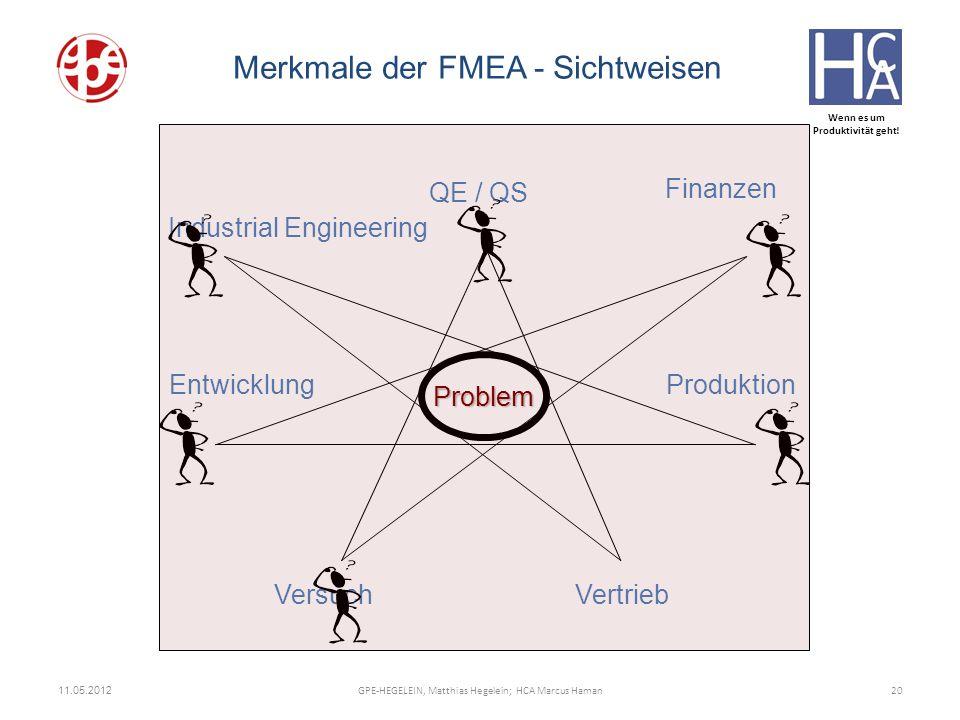 Wenn es um Produktivität geht! QE / QS Industrial Engineering Entwicklung VersuchVertrieb Produktion Finanzen Problem 11.05.2012 20GPE-HEGELEIN, Matth