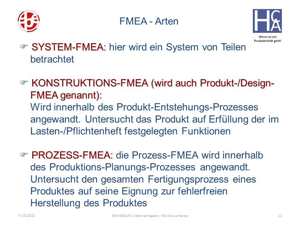 Wenn es um Produktivität geht! 11.05.2012 22GPE-HEGELEIN, Matthias Hegelein; HCA Marcus Haman FMEA - Arten SYSTEM-FMEA: SYSTEM-FMEA: hier wird ein Sys
