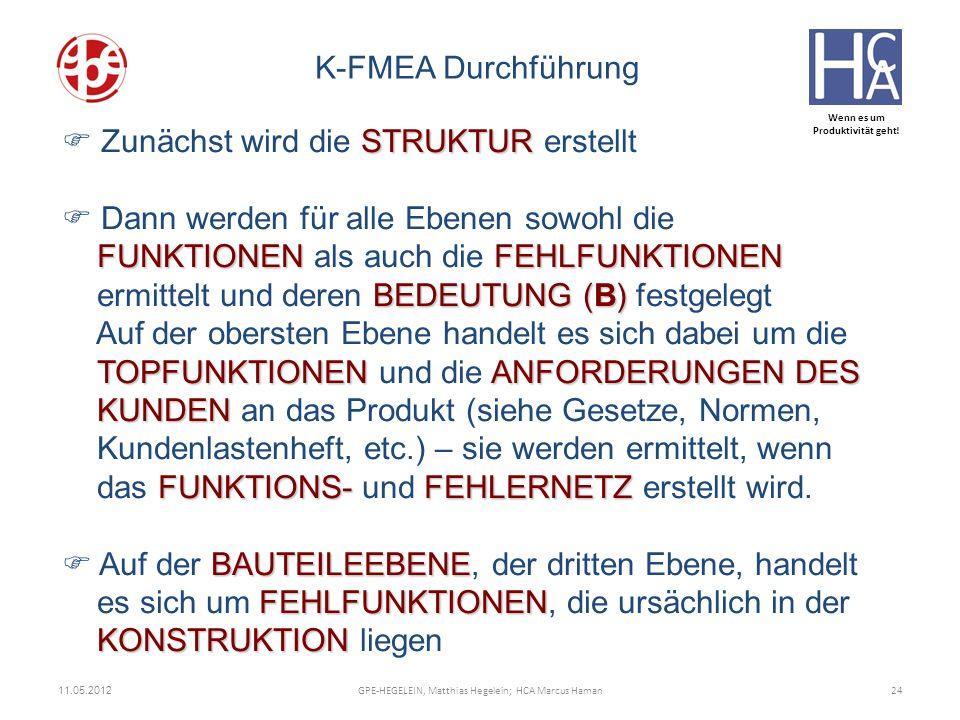 Wenn es um Produktivität geht! 11.05.2012 24GPE-HEGELEIN, Matthias Hegelein; HCA Marcus Haman K-FMEA Durchführung STRUKTUR Zunächst wird die STRUKTUR