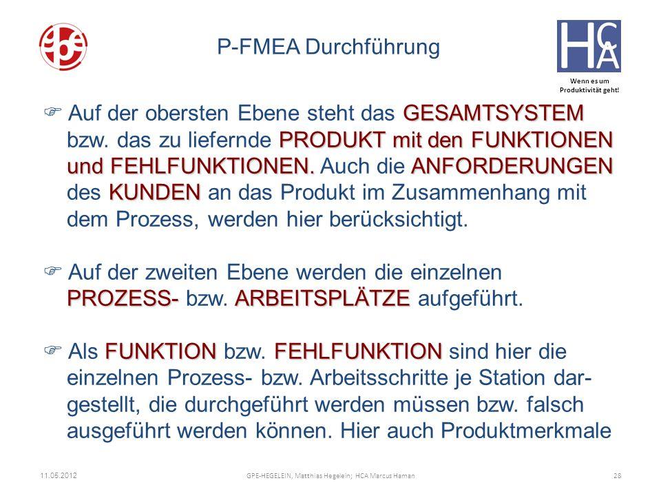 Wenn es um Produktivität geht! 11.05.2012 28GPE-HEGELEIN, Matthias Hegelein; HCA Marcus Haman P-FMEA Durchführung GESAMTSYSTEM PRODUKT mit den FUNKTIO