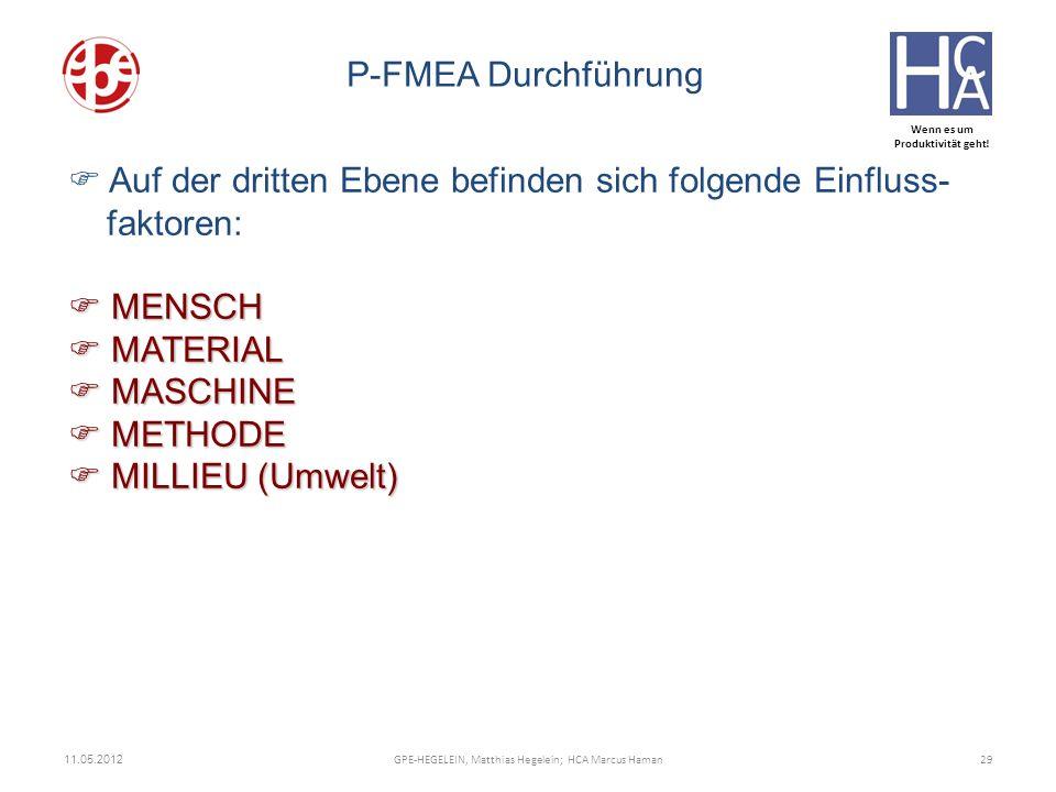 Wenn es um Produktivität geht! 11.05.2012 29GPE-HEGELEIN, Matthias Hegelein; HCA Marcus Haman P-FMEA Durchführung Auf der dritten Ebene befinden sich