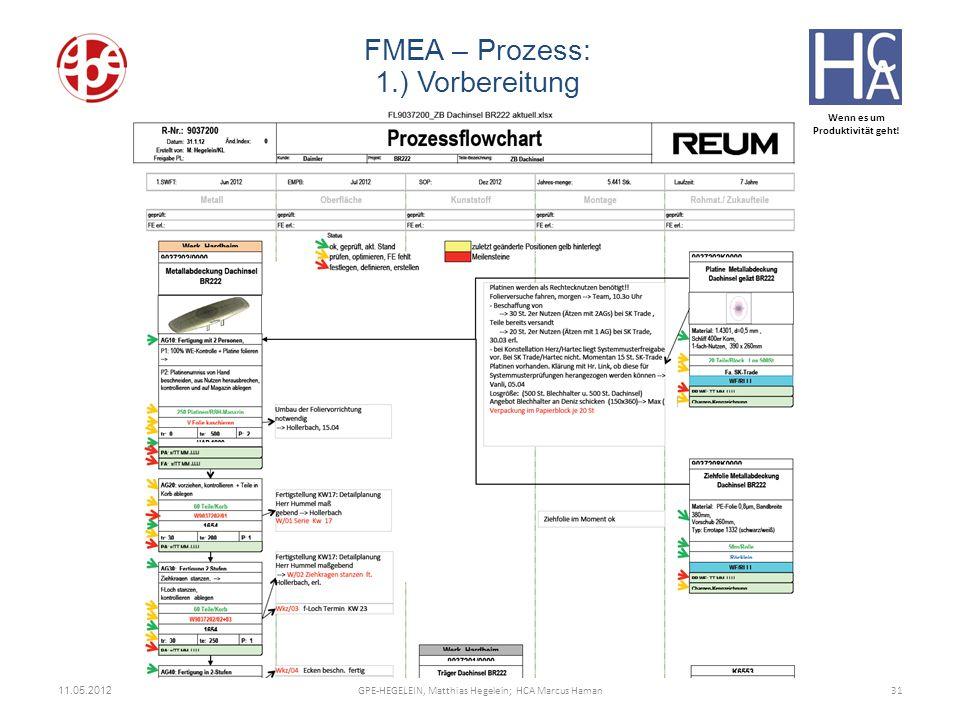 Wenn es um Produktivität geht! 11.05.2012 31GPE-HEGELEIN, Matthias Hegelein; HCA Marcus Haman FMEA – Prozess: 1.) Vorbereitung