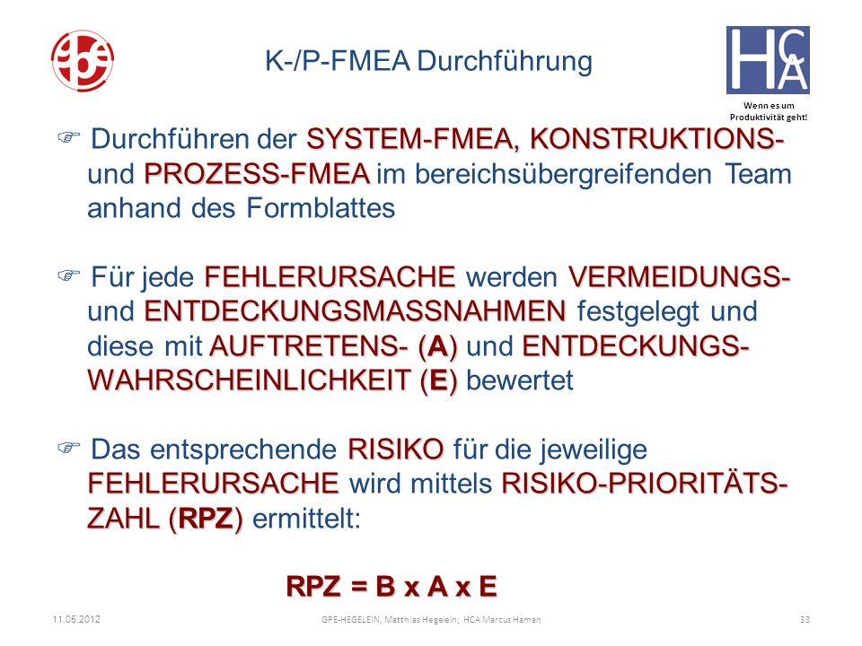 Wenn es um Produktivität geht! 11.05.2012 33GPE-HEGELEIN, Matthias Hegelein; HCA Marcus Haman K-/P-FMEA Durchführung SYSTEM-FMEA, KONSTRUKTIONS- PROZE