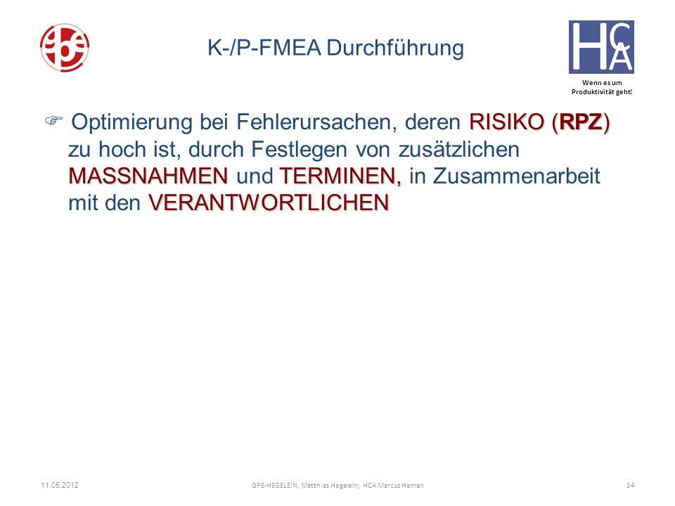 Wenn es um Produktivität geht! 11.05.2012 34GPE-HEGELEIN, Matthias Hegelein; HCA Marcus Haman K-/P-FMEA Durchführung RISIKO (RPZ) MASSNAHMEN TERMINEN,