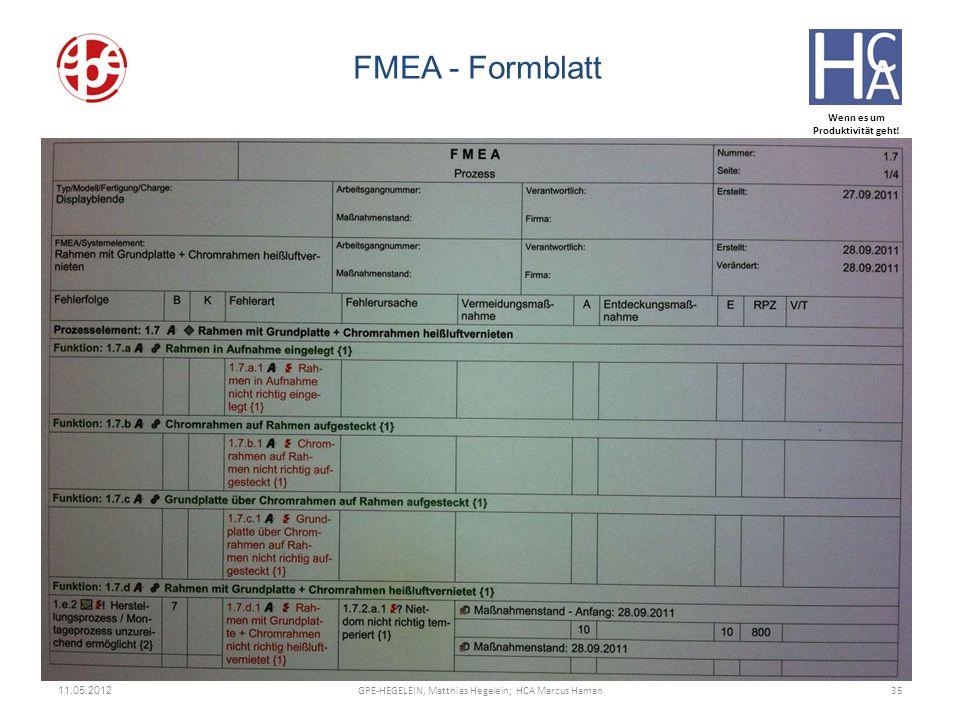 Wenn es um Produktivität geht! 11.05.2012 35GPE-HEGELEIN, Matthias Hegelein; HCA Marcus Haman FMEA - Formblatt