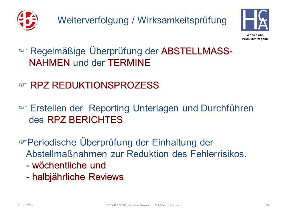 Wenn es um Produktivität geht! 11.05.2012 38GPE-HEGELEIN, Matthias Hegelein; HCA Marcus Haman Weiterverfolgung / Wirksamkeitsprüfung ABSTELLMASS- NAHM