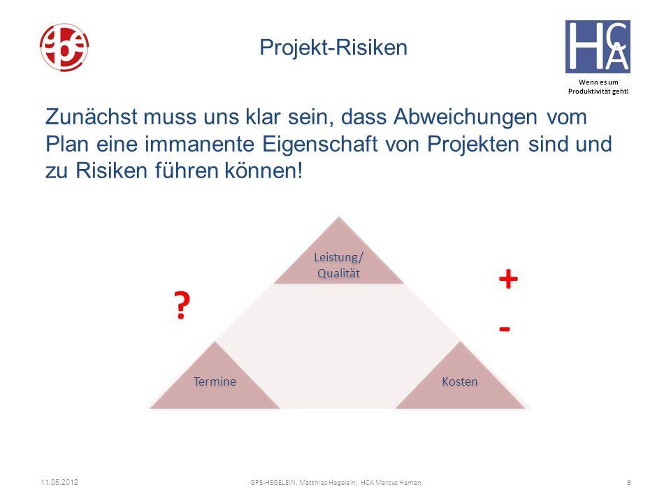 Wenn es um Produktivität geht! ZUNEHMEND KOMPLEX Zunächst muss uns klar sein, dass Abweichungen vom Plan eine immanente Eigenschaft von Projekten sind