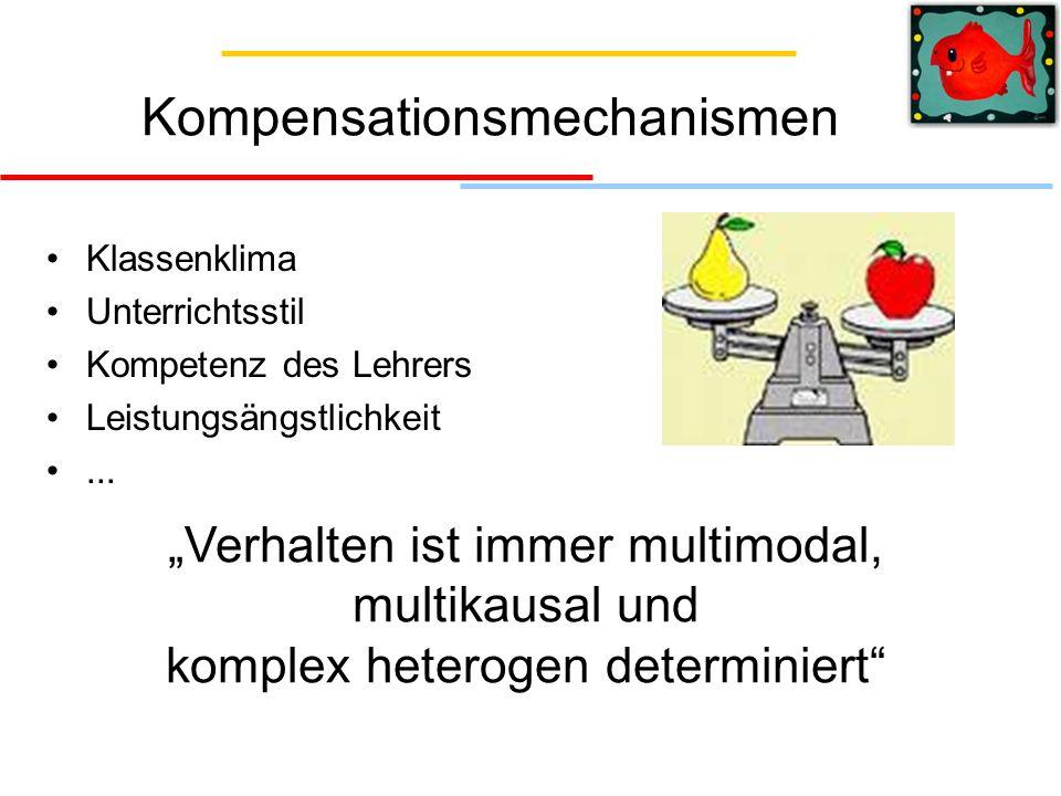 Kompensationsmechanismen Klassenklima Unterrichtsstil Kompetenz des Lehrers Leistungsängstlichkeit... Verhalten ist immer multimodal, multikausal und