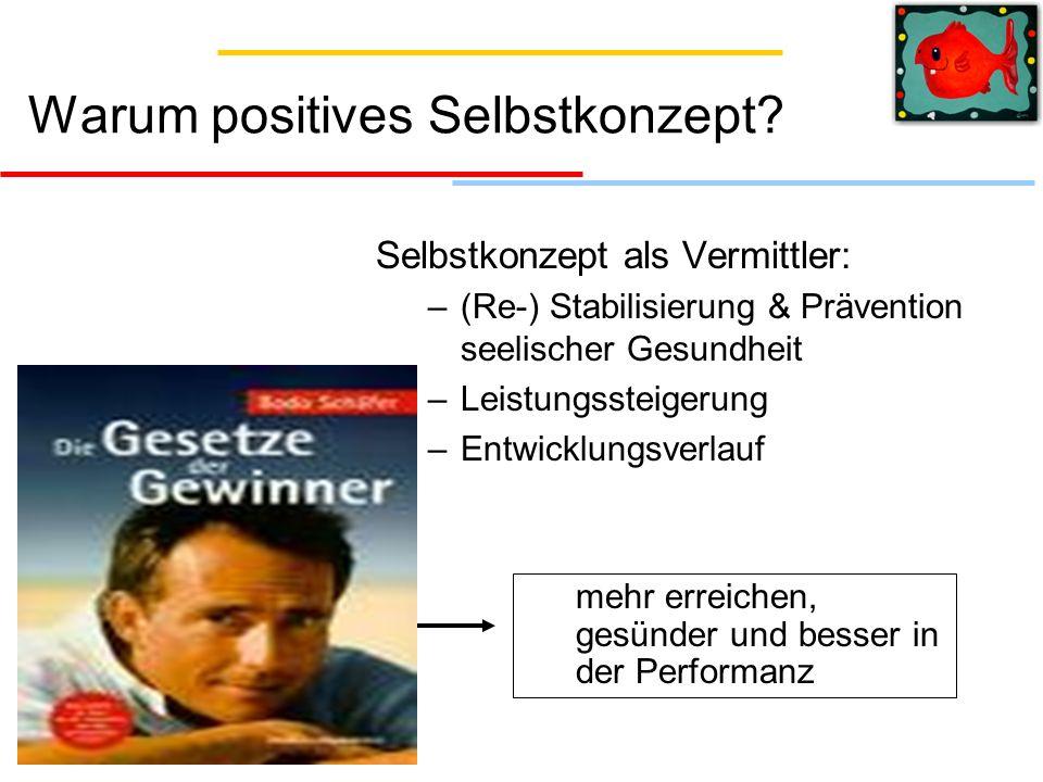 Warum positives Selbstkonzept? Selbstkonzept als Vermittler: – (Re-) Stabilisierung & Prävention seelischer Gesundheit – Leistungssteigerung – Entwick