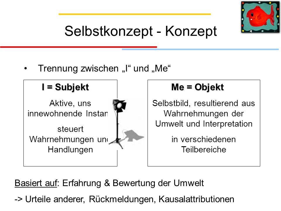 Selbstkonzept - Konzept Trennung zwischen I und Me I = Subjekt Aktive, uns innewohnende Instanz steuert Wahrnehmungen und Handlungen Me = Objekt Selbs