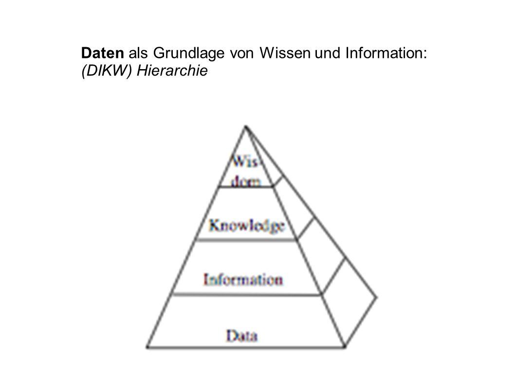 Daten als Grundlage von Wissen und Information: (DIKW) Hierarchie